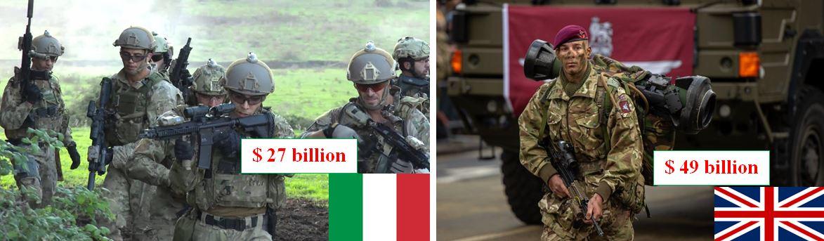 hadsereg olasz angol szakmaiság és demokrácia pártja
