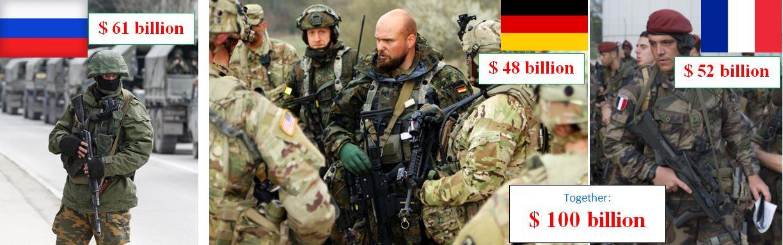hadsereg orosz német francia szakmaiság és demokrácia pártja