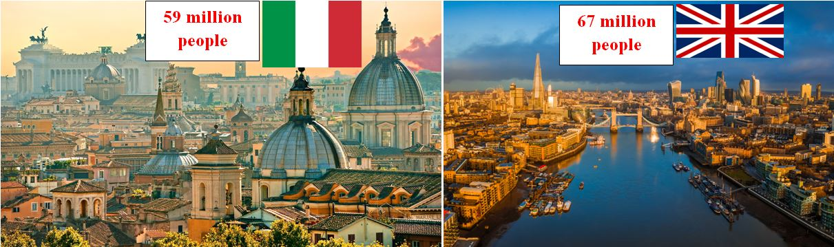 népesség olaszország anglia szakmaiság és demokrácia pártja