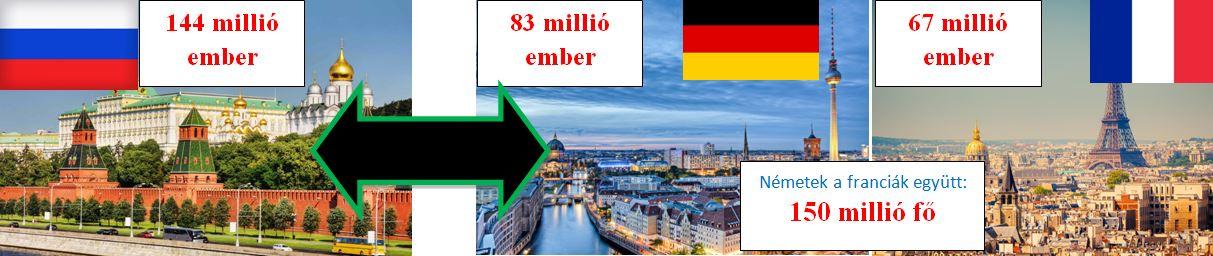 oroszország németország franciaország népessége városok szakmaiság és demokrácia pártja