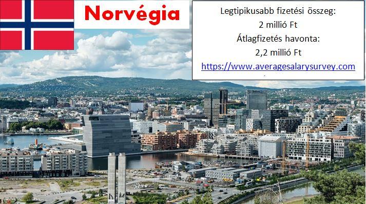 Norvégia a jó példa Szakmaiság és Demokrácia Pártja
